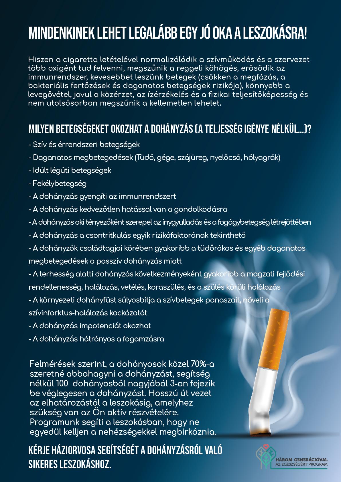 Leszokna a dohányzásról? A lelkiállapota meghatározó lehet